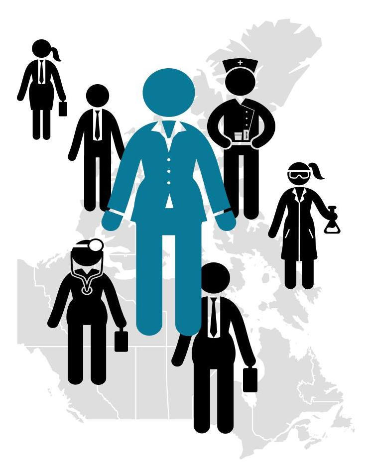 People with different occupations over the map of Canada indicating the diversity of canada